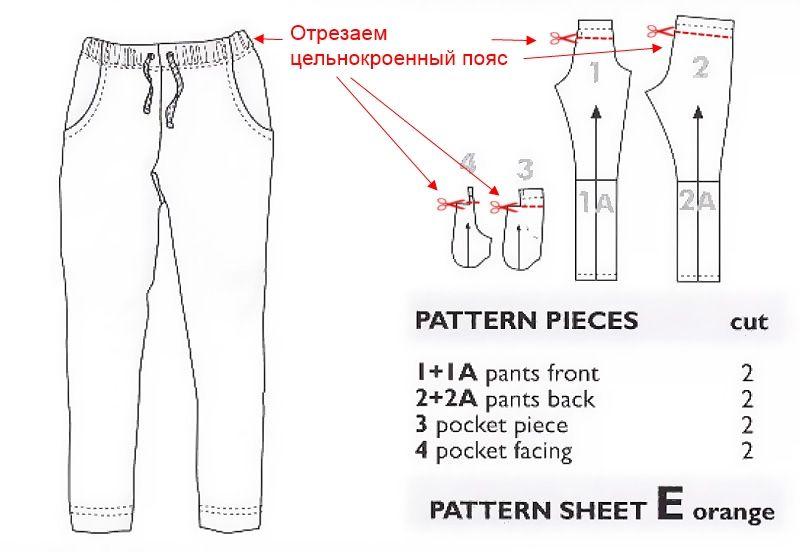 Выкройка мужские брюки на резинке гипюр и кружево купить ткань